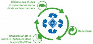 Economie_Circulaire_schema-700x336